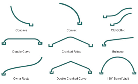 0.65 Corodek Styles of Curving